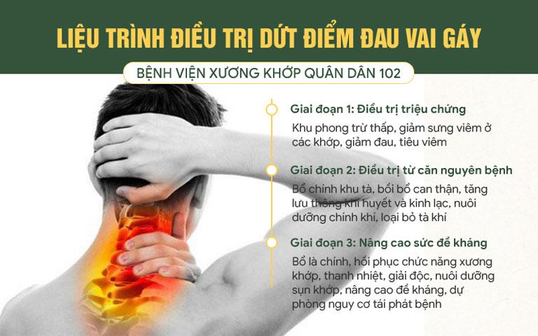 3 giai đoạn điều trị đau vai gáy